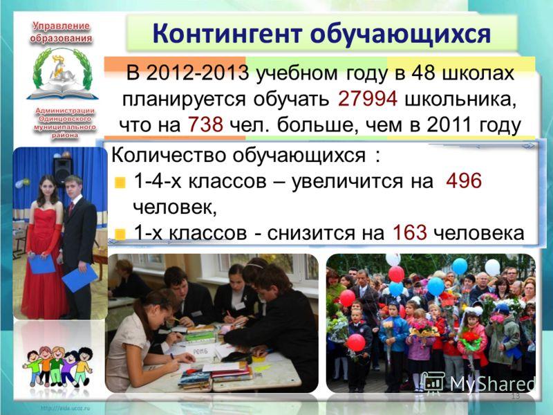 13 Количество обучающихся : 1-4-х классов – увеличится на 496 человек, 1-х классов - снизится на 163 человека Контингент обучающихся В 2012-2013 учебном году в 48 школах планируется обучать 27994 школьника, что на 738 чел. больше, чем в 2011 году