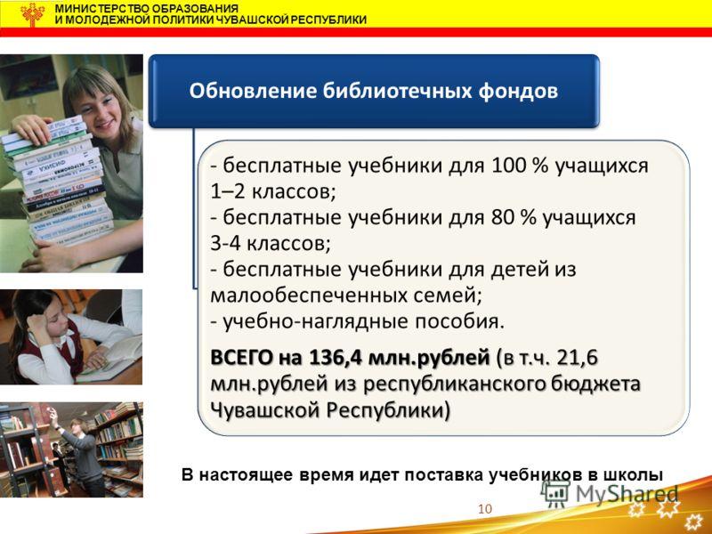 10 МИНИСТЕРСТВО ОБРАЗОВАНИЯ И МОЛОДЕЖНОЙ ПОЛИТИКИ ЧУВАШСКОЙ РЕСПУБЛИКИ Обновление библиотечных фондов - бесплатные учебники для 100 % учащихся 1–2 классов; - бесплатные учебники для 80 % учащихся 3-4 классов; - бесплатные учебники для детей из малооб