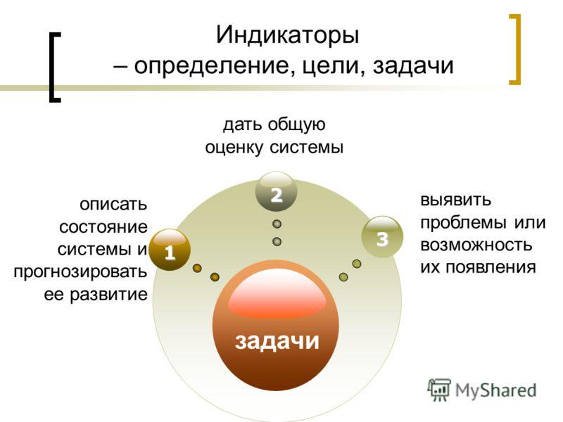 Индикаторы – определение, цели, задачи задачи 2 3 1 описать состояние системы и прогнозировать ее развитие дать общую оценку системы выявить проблемы или возможность их появления