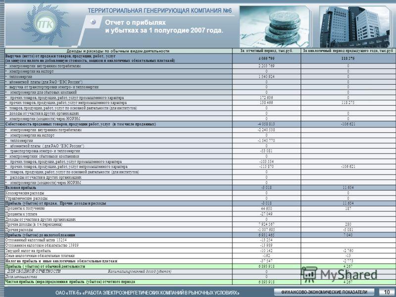 ФИНАНСОВО-ЭКОНОМИЧЕСКИЕ ПОКАЗАТЕЛИ ОАО «ТГК-6» «РАБОТА ЭЛЕКТРОЭНЕРГЕТИЧЕСКИХ КОМПАНИЙ В РЫНОЧНЫХ УСЛОВИЯХ» 10 Отчет о прибылях и убытках за 1 полугодие 2007 года. Доходы и расходы по обычным видам деятельностиЗа отчетный период, тыс.руб.За аналогичны