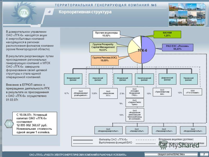 В доверительном управлении ОАО «ТГК-6» находятся акции 4 энергосбытовых компаний находящихся в регионах расположения филиалов компании (кроме Нижегородской области). В результате реорганизации путем присоединения региональных генерирующих компаний и