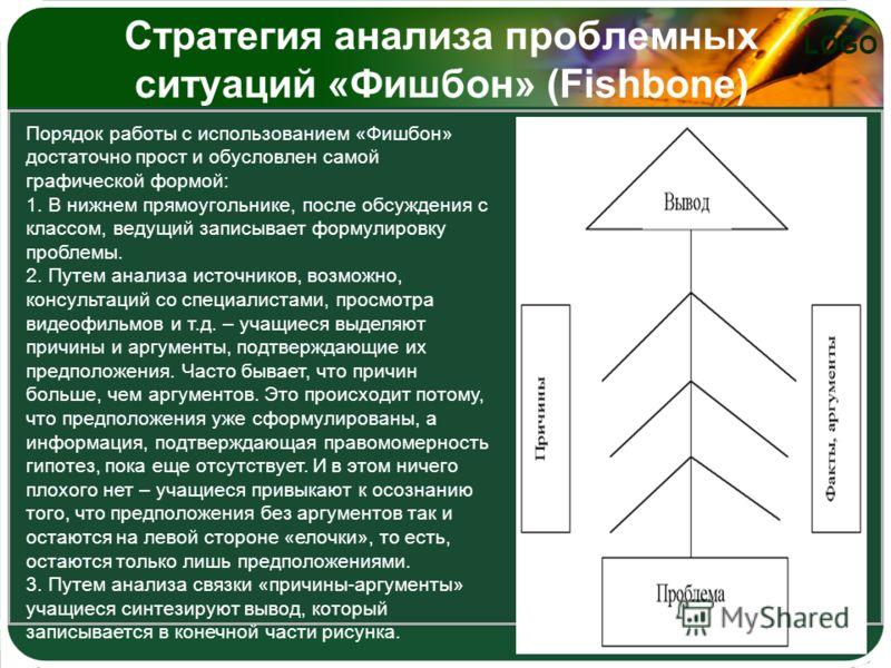 LOGO Стратегия анализа проблемных ситуаций «Фишбон» (Fishbone) Порядок работы с использованием «Фишбон» достаточно прост и обусловлен самой графической формой: 1. В нижнем прямоугольнике, после обсуждения с классом, ведущий записывает формулировку пр