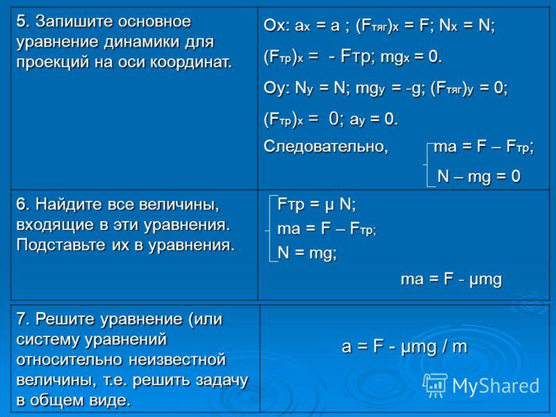 5. Запишите основное уравнение динамики для проекций на оси координат. Ох: а х = а ; (F тяг ) x = F; N х = N; (F тр ) х = - Fтр; mg х = 0. Оу: N у = N; mg у = -g; (F тяг ) у = 0; (F тр ) х = 0; а у = 0. Следовательно, ma = F – F тр ; N – mg = 0 N – m