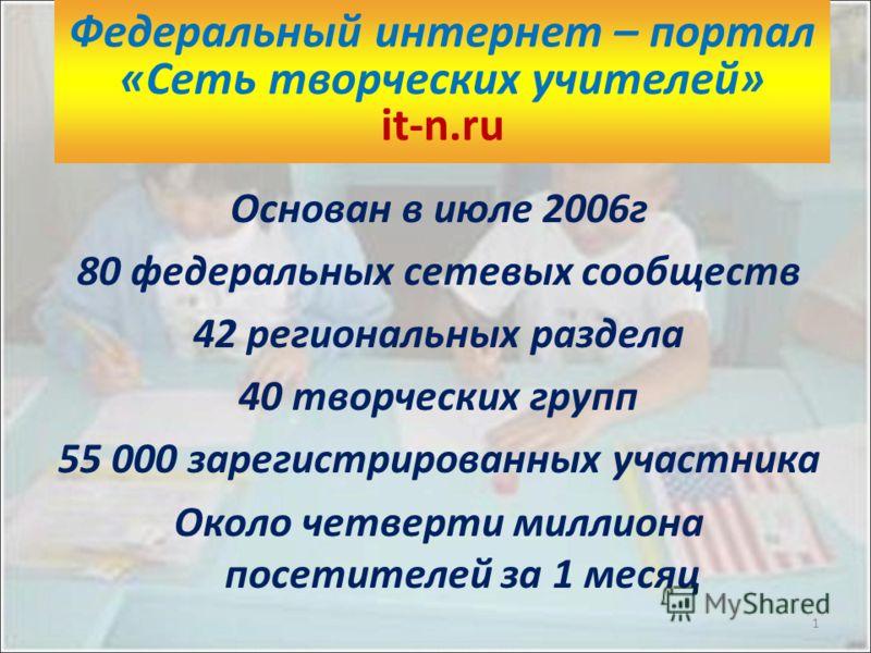 Основан в июле 2006г 80 федеральных сетевых сообществ 42 региональных раздела 40 творческих групп 55 000 зарегистрированных участника Около четверти миллиона посетителей за 1 месяц Федеральный интернет – портал «Сеть творческих учителей» it-n.ru 1