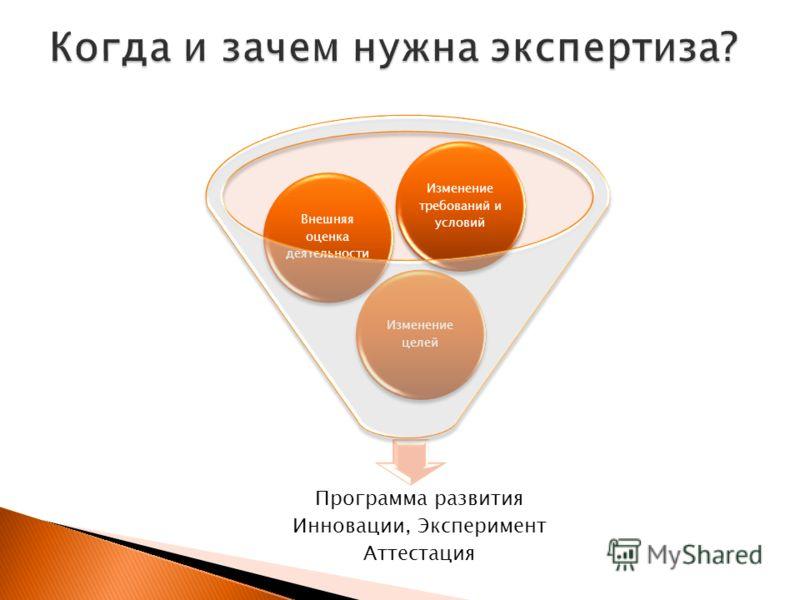 Программа развития Инновации, Эксперимент Аттестация Изменение целей Внешняя оценка деятельности Изменение требований и условий
