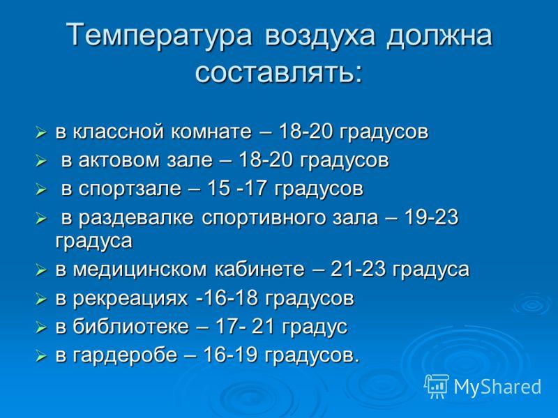 Температура воздуха должна составлять: в классной комнате – 18-20 градусов в классной комнате – 18-20 градусов в актовом зале – 18-20 градусов в актовом зале – 18-20 градусов в спортзале – 15 -17 градусов в спортзале – 15 -17 градусов в раздевалке сп