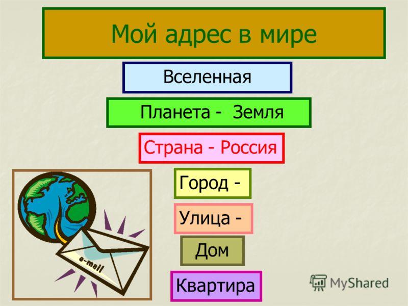 Мой адрес в мире Вселенная Планета - Земля Страна - Россия Город - Улица - Дом Квартира