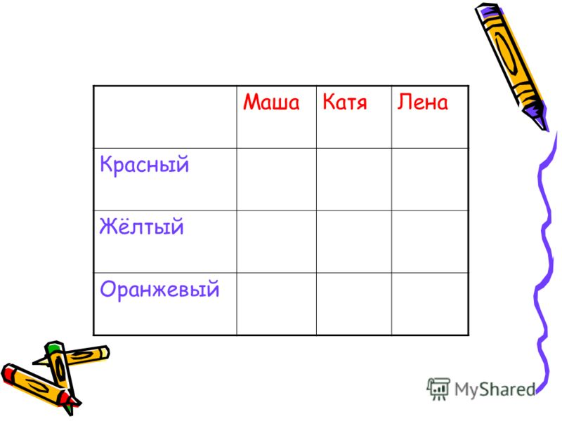 МашаКатяЛена Красный Жёлтый Оранжевый