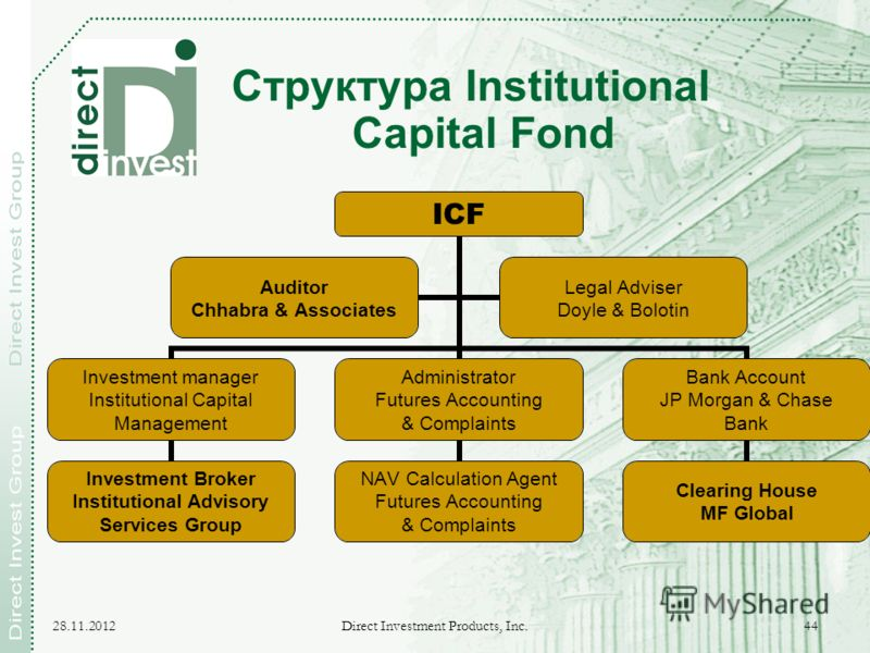 28.11.2012 Direct Investment Products, Inc. 44 Структура Institutional Capital Fond ICF Investment manager Institutional Capital Management Investment Broker Institutional Advisory Services Group Administrator Futures Accounting & Complaints NAV Calc