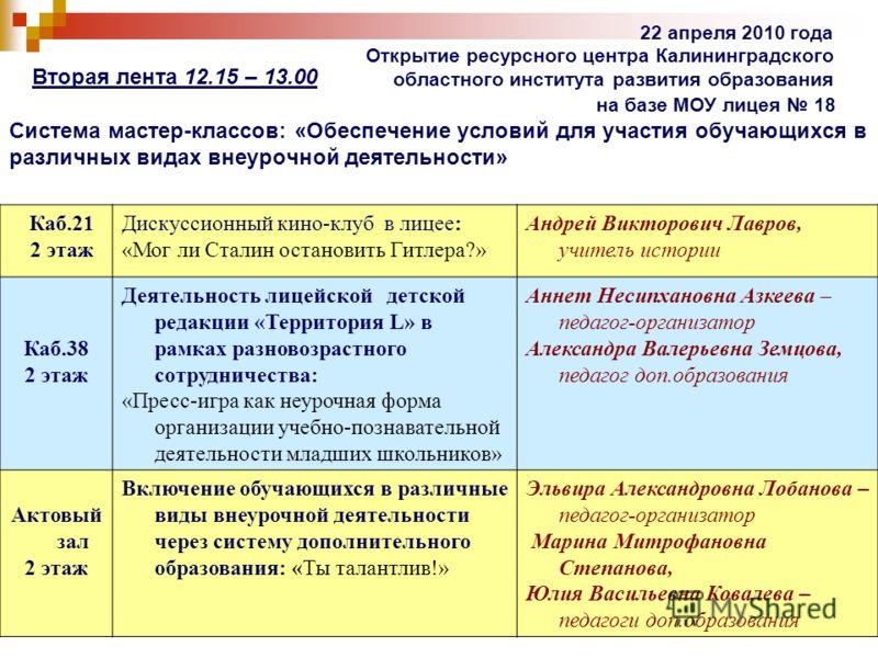 22 апреля 2010 года Открытие ресурсного центра Калининградского областного института развития образования на базе МОУ лицея 18 Система мастер-классов: «Обеспечение условий для участия обучающихся в различных видах внеурочной деятельности» Каб.21 2 эт
