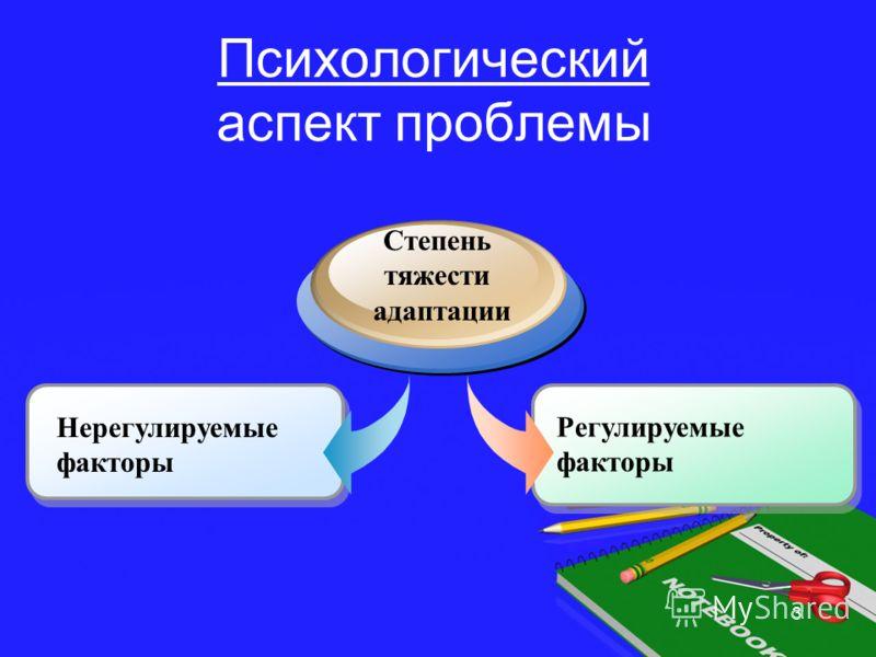Регулируемые факторы Нерегулируемые факторы Степень тяжести адаптации Психологический аспект проблемы 3