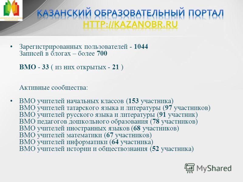 Зарегистрированных пользователей - 1044 Записей в блогах – более 700 ВМО - 33 ( из них открытых - 21 ) Активные сообщества: ВМО учителей начальных классов (153 участника) ВМО учителей татарского языка и литературы (97 участников) ВМО учителей русског