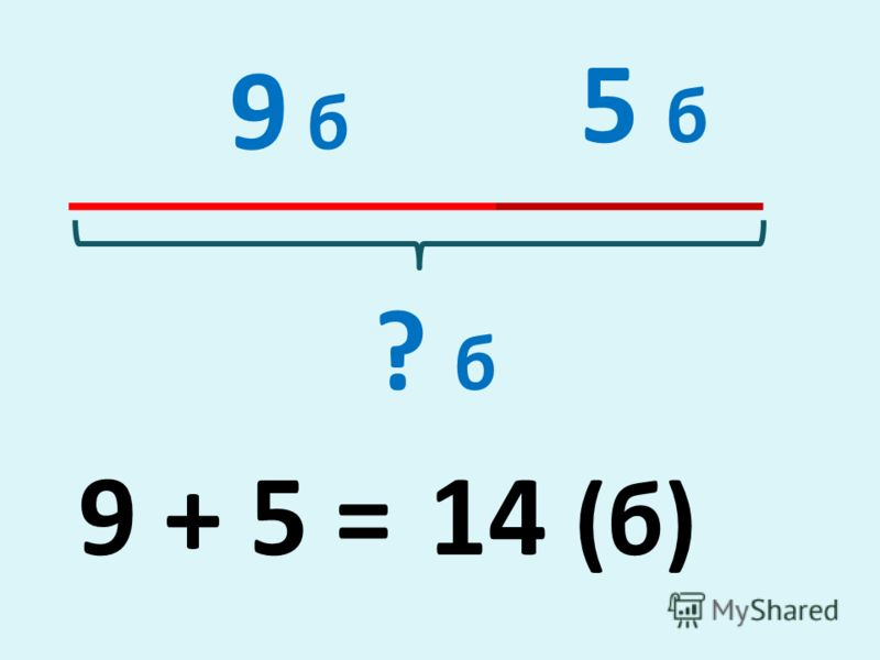 8 + 5= 13 8+ 2 10 + 3