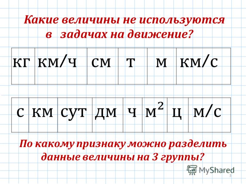 Какие величины не используются в задачах на движение? кг км / ч смтм км / с скмсутм²цчдм м/см/с По какому признаку можно разделить данные величины на 3 группы? 3