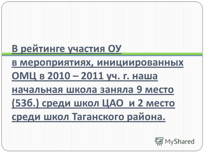 В рейтинге участия ОУ в мероприятиях, инициированных ОМЦ в 2010 – 2011 уч. г. наша начальная школа заняла 9 место (53 б.) среди школ ЦАО и 2 место среди школ Таганского района.