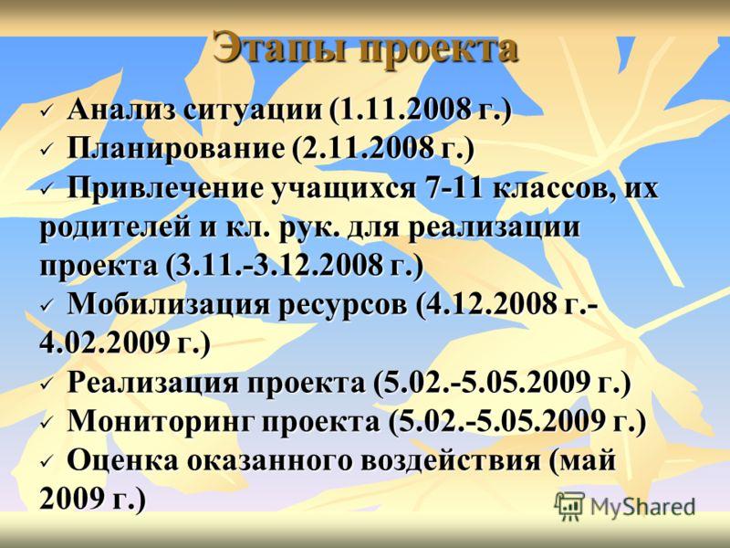 Этапы проекта Анализ ситуации (1.11.2008 г.) Анализ ситуации (1.11.2008 г.) Планирование (2.11.2008 г.) Планирование (2.11.2008 г.) Привлечение учащихся 7-11 классов, их родителей и кл. рук. для реализации проекта (3.11.-3.12.2008 г.) Привлечение уча