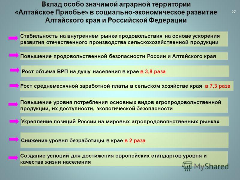 Вклад особо значимой аграрной территории «Алтайское Приобье» в социально-экономическое развитие Алтайского края и Российской Федерации Стабильность на внутреннем рынке продовольствия на основе ускорения развития отечественного производства сельскохоз