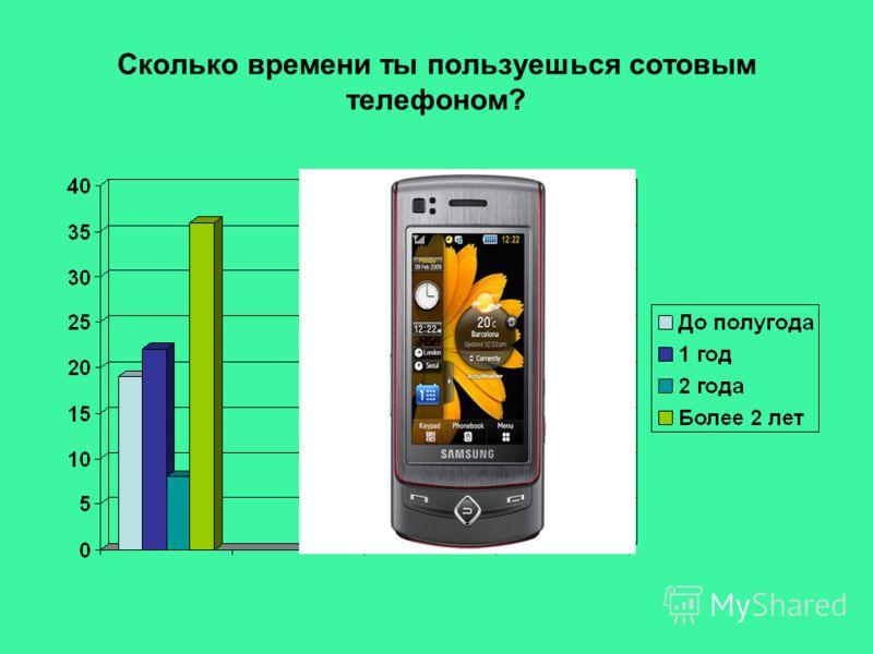 Сколько времени ты пользуешься сотовым телефоном?