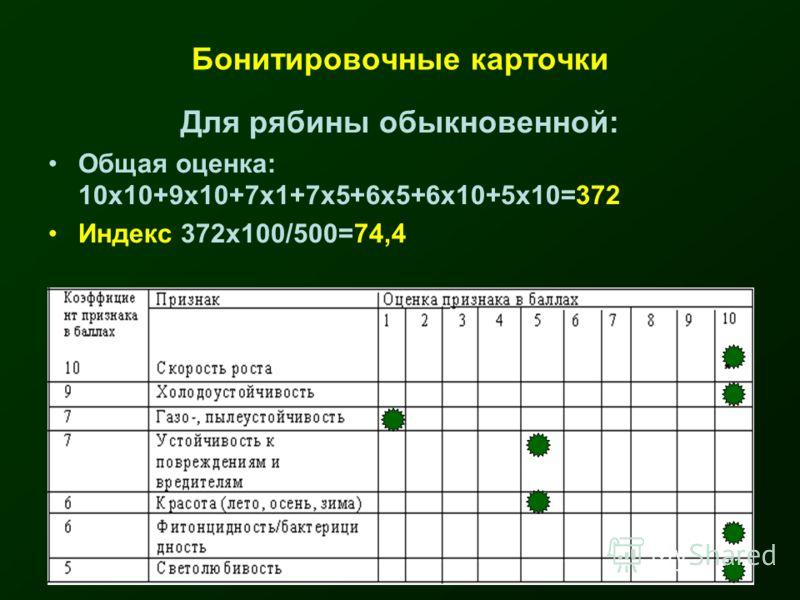 Бонитировочные карточки Для рябины обыкновенной: Общая оценка: 10х10+9х10+7х1+7х5+6х5+6х10+5х10=372 Индекс 372х100/500=74,4