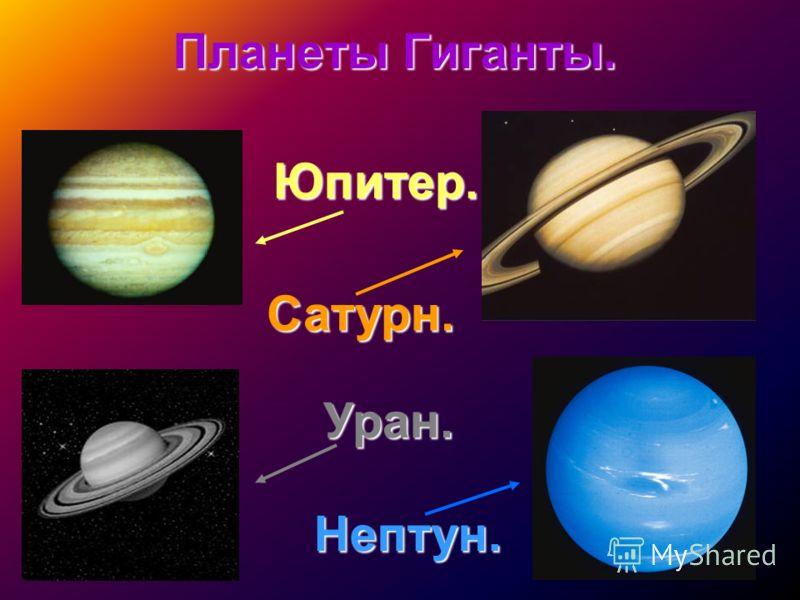 Планеты Гиганты. Юпитер. Сатурн. Уран. Нептун.