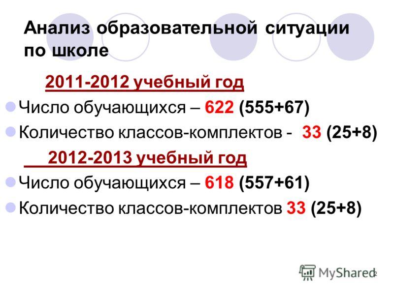 2 Анализ образовательной ситуации по школе 2011-2012 учебный год Число обучающихся – 622 (555+67) Количество классов-комплектов - 33 (25+8) 2012-2013 учебный год Число обучающихся – 618 (557+61) Количество классов-комплектов 33 (25+8)