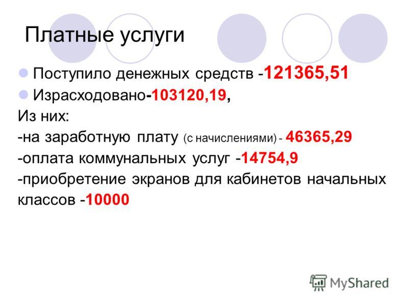 Платные услуги Поступило денежных средств - 121365,51 Израсходовано-103120,19, Из них: -на заработную плату (с начислениями) - 46365,29 -оплата коммунальных услуг -14754,9 -приобретение экранов для кабинетов начальных классов -10000