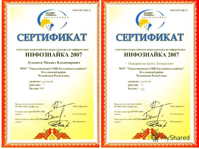 Миндрюков Артём Леонидович 73 580