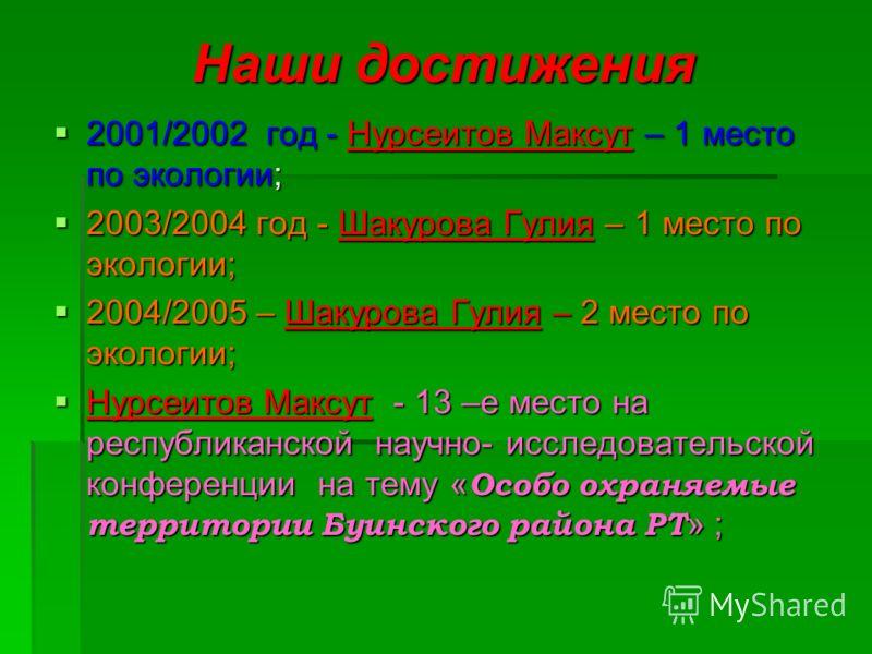 Наши достижения 2001/2002 год - Нурсеитов Максут – 1 место по экологии; 2001/2002 год - Нурсеитов Максут – 1 место по экологии; 2003/2004 год - Шакурова Гулия – 1 место по экологии; 2003/2004 год - Шакурова Гулия – 1 место по экологии; 2004/2005 – Ша