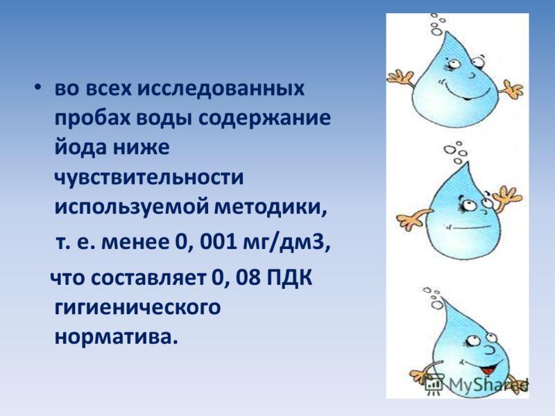 во всех исследованных пробах воды содержание йода ниже чувствительности используемой методики, т. е. менее 0, 001 мг/дм3, что составляет 0, 08 ПДК гигиенического норматива..