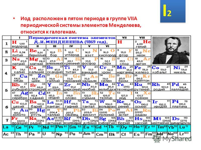 Иод расположен в пятом периоде в группе VIIА периодической системы элементов Менделеева, относится к галогенам. I2I2 I2I2