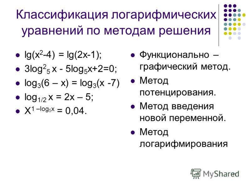 11 Классификация логарифмических уравнений по методам решения lg(x 2 -4) = lg(2x-1); 3log 2 5 x - 5log 5 x+2=0; log 3 (6 – x) = log 3 (x -7) log 1/2 x = 2x – 5; X 1 –log 5 x = 0,04. Функционально – графический метод. Метод потенцирования. Метод введе