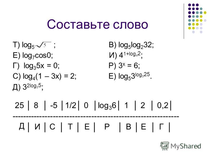 6 Составьте слово Т) log 5 ; В) log 5 log 2 32; Е) log 7 cos0; И) 4 1+log 4 2 ; Г) log 3 5x = 0; Р) 3 x = 6; С) log 4 (1 – 3x) = 2; Е) log 5 3 log 3 25. Д) 3 2log 3 5 ; 25 8 -5 1/2 0 log 3 6 1 2 0,2 ---------------------------------------------------