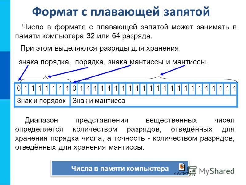 Число в формате с плавающей запятой может занимать в памяти компьютера 32 или 64 разряда. 01111111011111111111111111111111 Знак и порядокЗнак и мантисса Числа в памяти компьютера Диапазон представления вещественных чисел определяется количеством разр