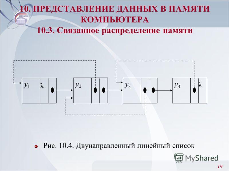 19 Рис. 10.4. Двунаправленный линейный список 10. ПРЕДСТАВЛЕНИЕ ДАННЫХ В ПАМЯТИ КОМПЬЮТЕРА 10.3. Связанное распределение памяти y2y2 y3y3 y1y1 λ y4y4 λ
