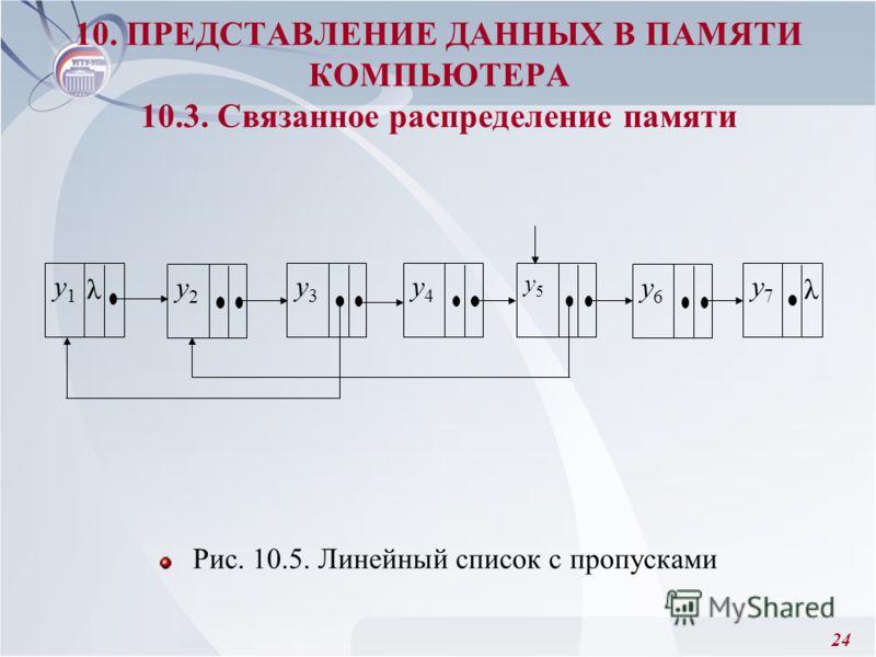 24 Рис. 10.5. Линейный список с пропусками 10. ПРЕДСТАВЛЕНИЕ ДАННЫХ В ПАМЯТИ КОМПЬЮТЕРА 10.3. Связанное распределение памяти y1y1 λ y2y2 y7y7 λ y3y3 y4y4 y5y5 y6y6