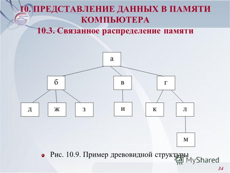 34 Рис. 10.9. Пример древовидной структуры 10. ПРЕДСТАВЛЕНИЕ ДАННЫХ В ПАМЯТИ КОМПЬЮТЕРА 10.3. Связанное распределение памяти и к м жл в г з б а д