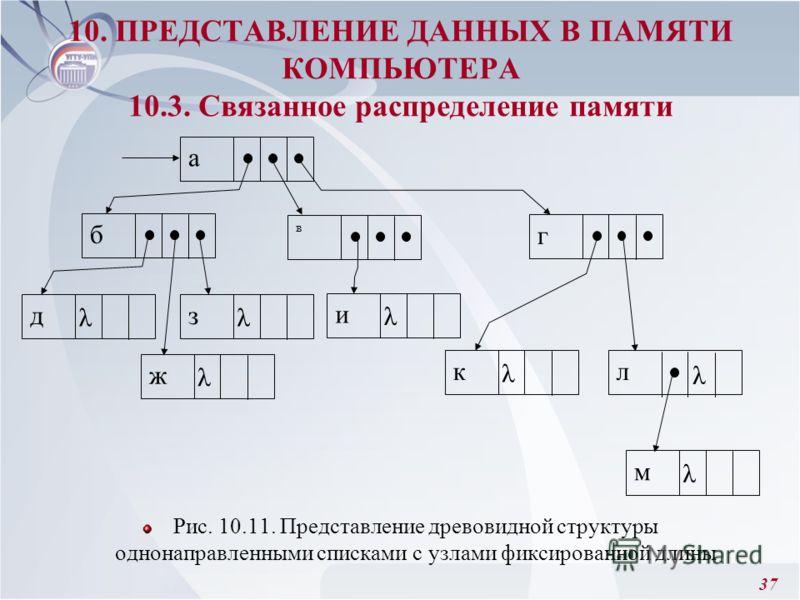 37 Рис. 10.11. Представление древовидной структуры однонаправленными списками с узлами фиксированной длины 10. ПРЕДСТАВЛЕНИЕ ДАННЫХ В ПАМЯТИ КОМПЬЮТЕРА 10.3. Связанное распределение памяти а б в λ и г λ д λ з λ ж λ к λ л λ м
