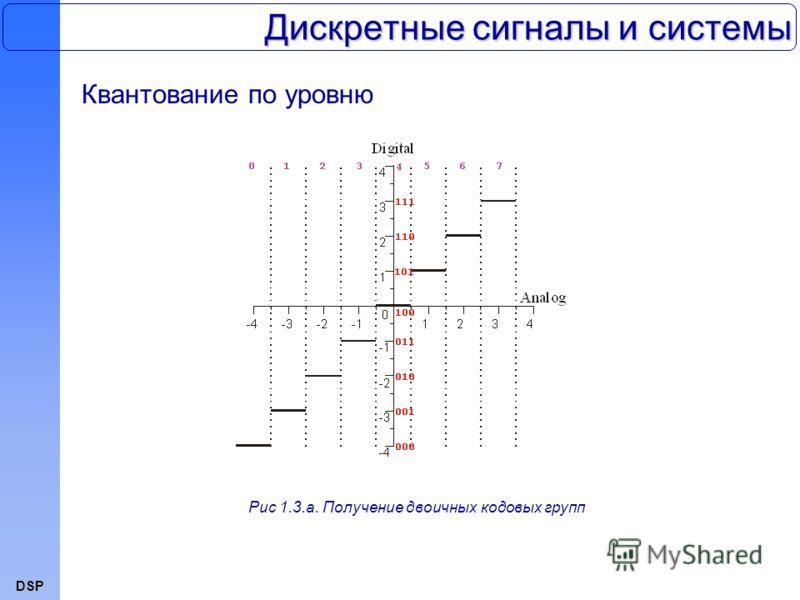 DSP Дискретные сигналы и системы Квантование по уровню Рис 1.3.а. Получение двоичных кодовых групп