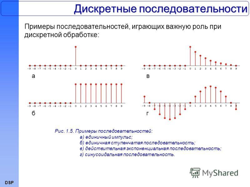 DSP Дискретные последовательности Примеры последовательностей, играющих важную роль при дискретной обработке: Рис. 1.5. Примеры последовательностей: а) единичный импульс; б) единичная ступенчатая последовательность; в) действительная экспоненциальная