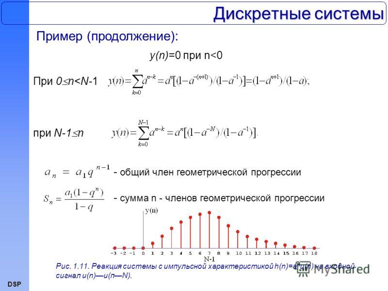 DSP Дискретные системы Рис. 1.11. Реакция системы с импульсной характеристикой h(n)=a n u(n) на входной сигнал u(n)и(пN). y(n)=0 при n