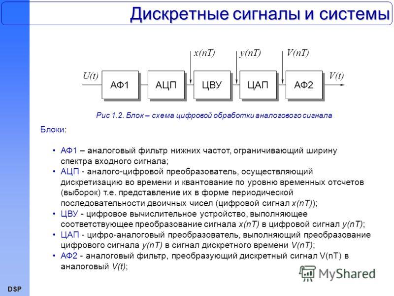 АФ1 – аналоговый фильтр