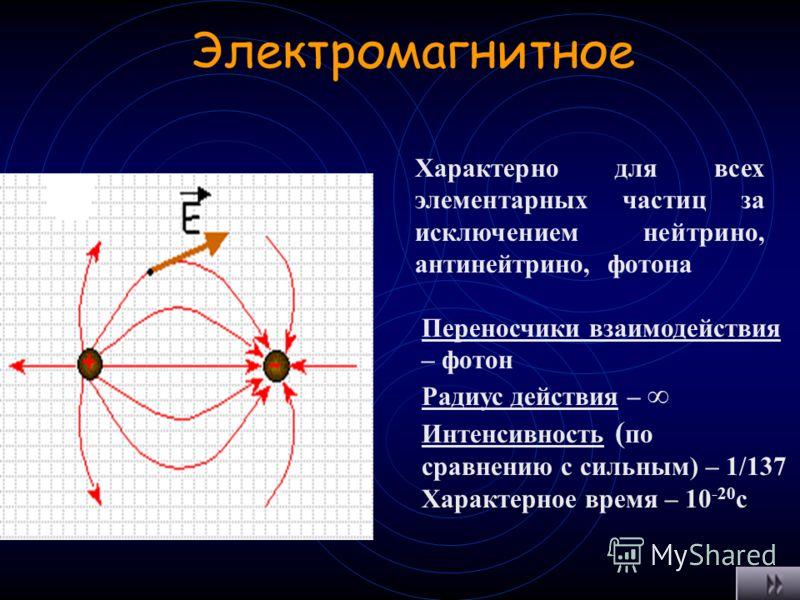 Ядерное Обуславливает связь нуклонов в ядре. Чрезвычайно огромные ограниченного радиуса (R=10 -15 м) силы, действующие только между соседними нуклонами. Они обуславливают сильную связь нуклонов в ядре и превосходят гравитационные силы в 10 40 раз.