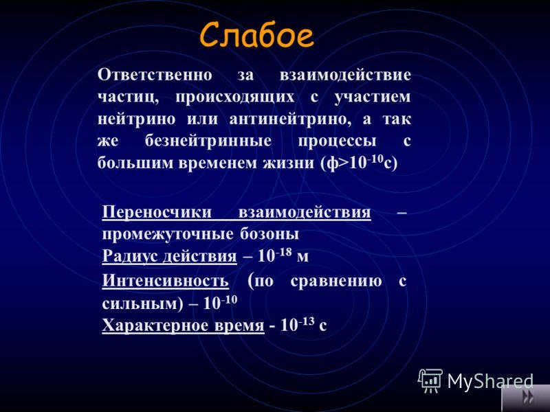 Электромагнитное Характерно для всех элементарных частиц за исключением нейтрино, антинейтрино, фотона Переносчики взаимодействия – фотон Радиус действия – Интенсивность ( по сравнению с сильным) – 1/137 Характерное время – 10 -20 с