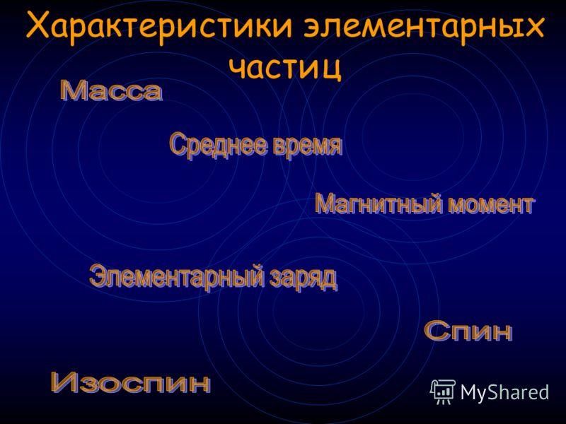 Гравитационное Присуще всем телам. Переносчики взаимодействия – гравитоны. Радиус действия – Интенсивность ( по сравнению с сильным) – 10 -38