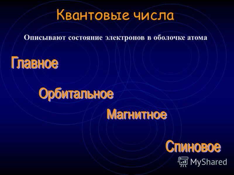 1955 Синхротрон Беркли США, 7ГэВ 1983 SppS – протон- антипротонный ускоритель коллайдер на встречных пучках 300ГэВ TEVATRON – pp – коллайдер 1000 ГэВ НИ лаборатория им. Ферми США УНК – неосуществленный проект на 3000 ГэВ Серпухово, Россия SSC – неосу