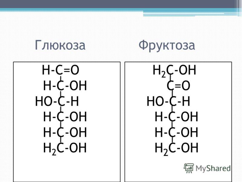 Глюкоза Фруктоза H-C=O H-C-OH HO-C-H H-C-OH H 2 С-ОН Н 2 С-OH С=О НО-С-Н Н-С-ОН Н 2 С-ОН