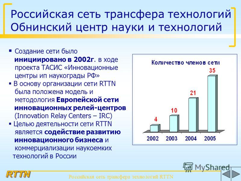 Российская сеть трансфера технологий Обнинский центр науки и технологий Создание сети было инициировано в 2002г. в ходе проекта ТАСИС «Инновационные центры ип наукограды РФ» В основу организации сети RTTN была положена модель и методология Европейско