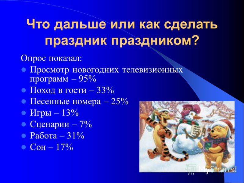 Что дальше или как сделать праздник праздником? Опрос показал: Просмотр новогодних телевизионных программ – 95% Поход в гости – 33% Песенные номера – 25% Игры – 13% Сценарии – 7% Работа – 31% Сон – 17%