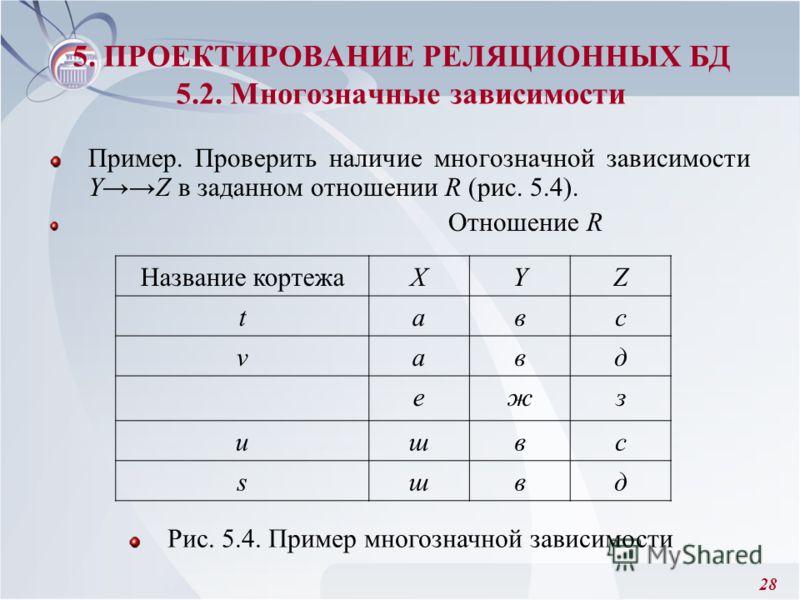 28 5. ПРОЕКТИРОВАНИЕ РЕЛЯЦИОННЫХ БД 5.2. Многозначные зависимости Пример. Проверить наличие многозначной зависимости YZ в заданном отношении R (рис. 5.4). Отношение R Название кортежаXYZ tавс vавд ежз uшвс sшвд Рис. 5.4. Пример многозначной зависимос
