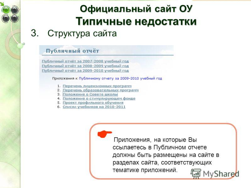 Официальный сайт ОУ Типичные недостатки 3. Структура сайта Приложения, на которые Вы ссылаетесь в Публичном отчете должны быть размещены на сайте в разделах сайта, соответствующих тематике приложений.